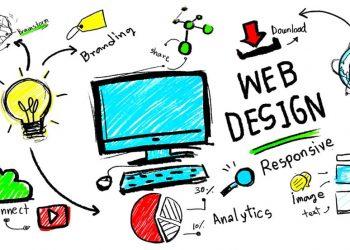Webdesign-Siegen-Webdesign-Gestaltung-Ablauf-3